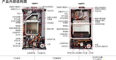 【回龙观新龙城】北京阿里斯顿壁挂炉维修图片