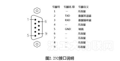 485通讯9针串口接线图