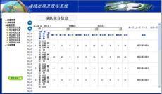 專業籃球比賽專用成績評估儀器