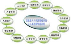 人事考勤系統服務端和客戶端軟件